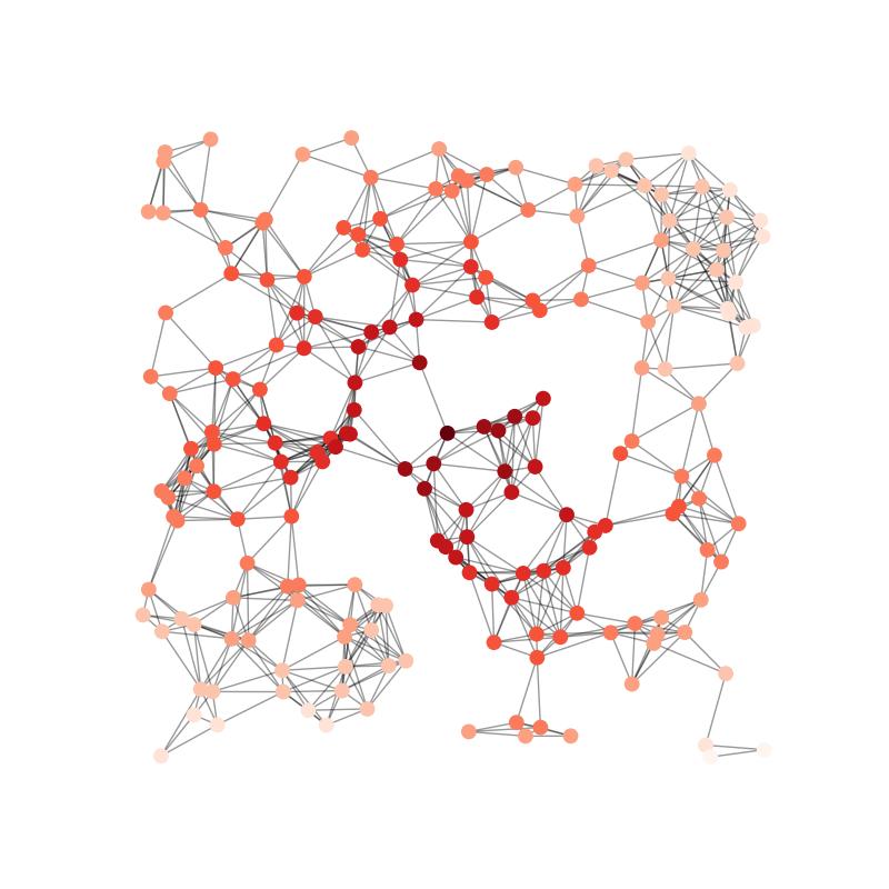 Random Geometric Graph — NetworkX 2 0rc1 dev20170824220211